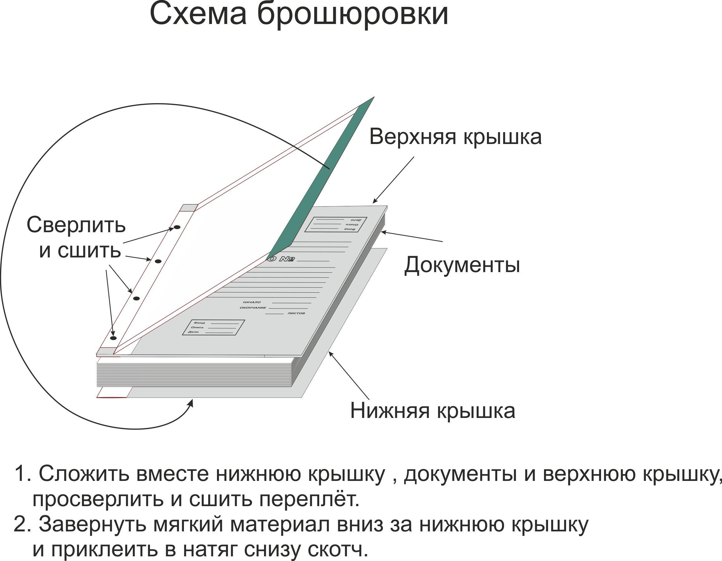 Как сшить документы дыроколом